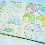 Habit Tracker from Instagram user @bluecatlotus. journal Habit Tracker Gallery. Templates, Inspiration, Giveaways and more at lifebywhitney.com.