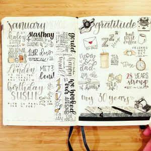 Gratitude trackers in your journal. This is a collection of several from Instagram. Thanks @sunshine.and.stationery!