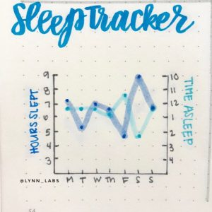 Love this sleep tracker from @lynn_labs! See more at lifebywhitney.com!