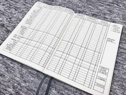 Finance Tracker (Limited)