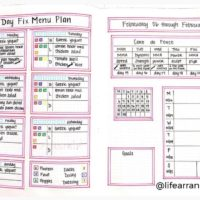 Track the 21 Day Fix Menu Plan in your bullet journal like @lifearrangements. Check out 50+ meal planning, grocery shopping, meal tracking, meal ideas, food doodling, booze tracking, menu planning, and more at lifebywhitney.com