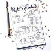 Keep track of your favorite recipes with a recipe doodle in your journal like this from @cyrografik. Check out 50+ meal planning, grocery shopping, meal tracking, meal ideas, food doodling, booze tracking, menu planning, and more at lifebywhitney.com.