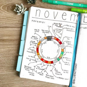 Love this circle tracker from @bluenittany. See more circle tracker inspiration at lifebywhitney.com!