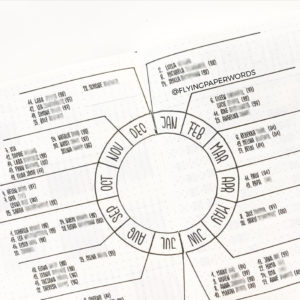 Love this circle tracker from @flyingpaperwords. See more circle tracker inspiration at lifebywhitney.com!