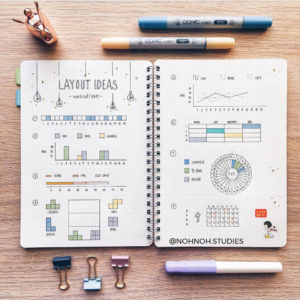 Love this circle tracker from @nohnoh.studies. See more circle tracker inspiration at lifebywhitney.com!