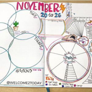 Love this circle tracker from @welcome2today. See more circle tracker inspiration at lifebywhitney.com!